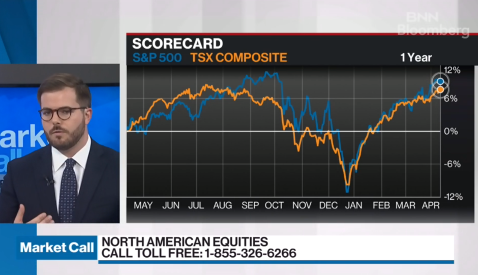 A screenshot of Market Call showing a man discussing a graph of stock info